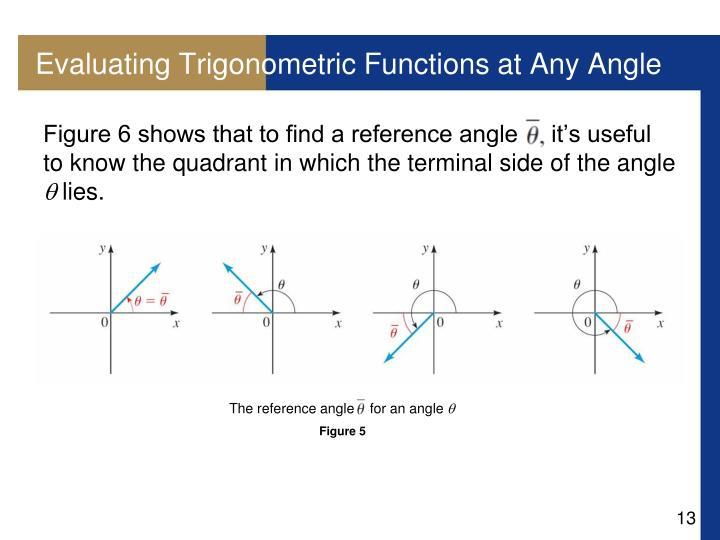 The reference angle    for an angle