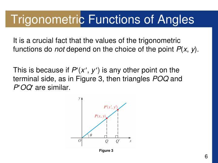 Trigonometric Functions of Angles