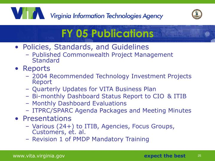 FY 05 Publications