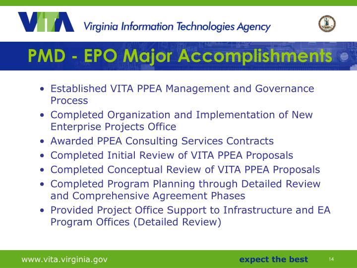 PMD - EPO Major Accomplishments