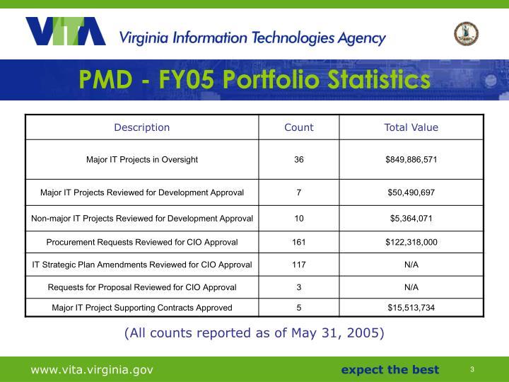 Pmd fy05 portfolio statistics
