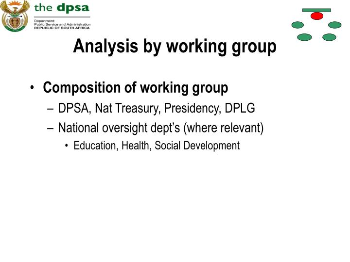 Analysis by working group