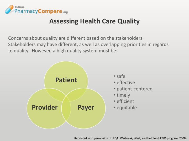 Assessing health care quality