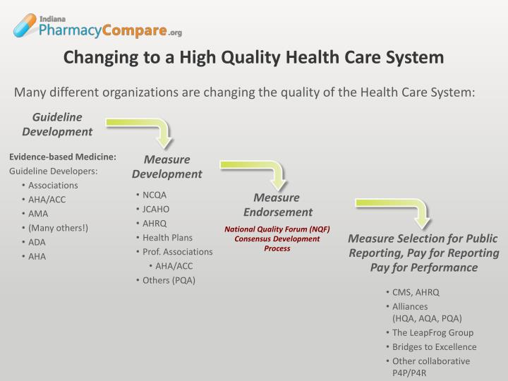 Changing to a High Quality Health Care System