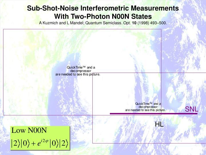 Sub-Shot-Noise Interferometric Measurements