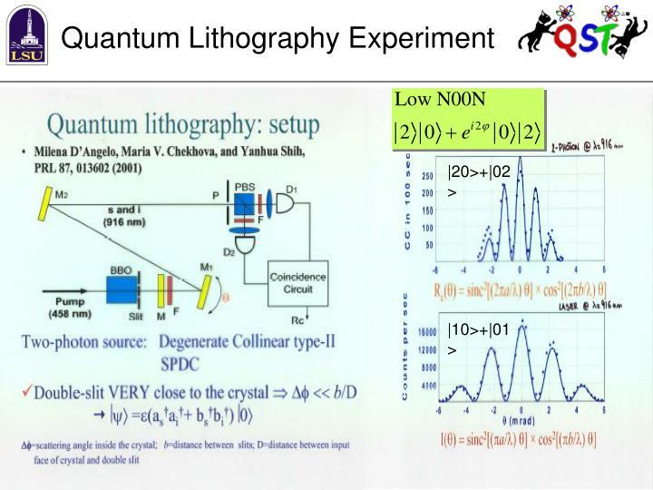 Quantum Lithography Experiment