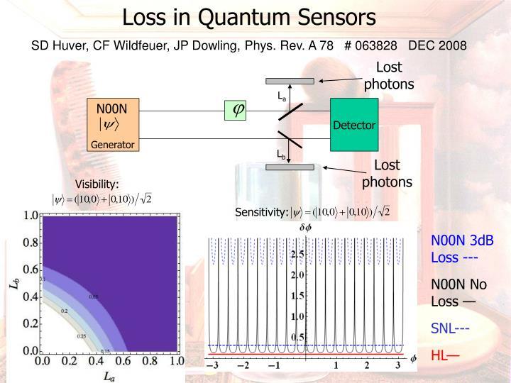 Loss in Quantum Sensors