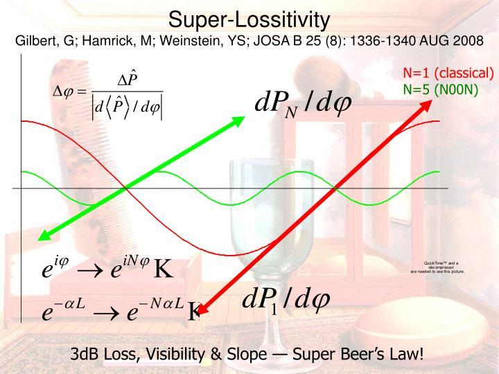 Super-Lossitivity