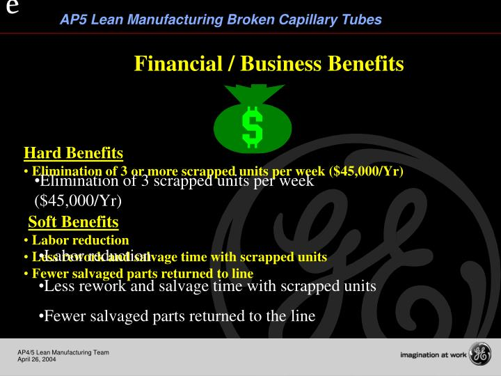 Financial / Business Benefits