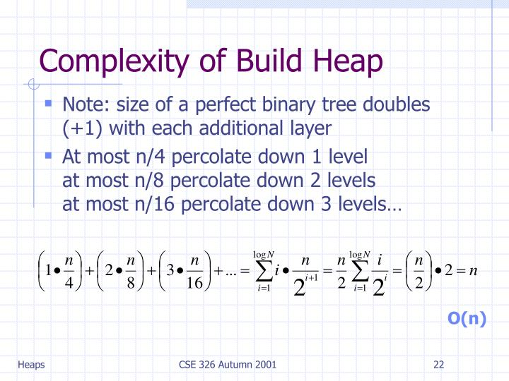 Complexity of Build Heap