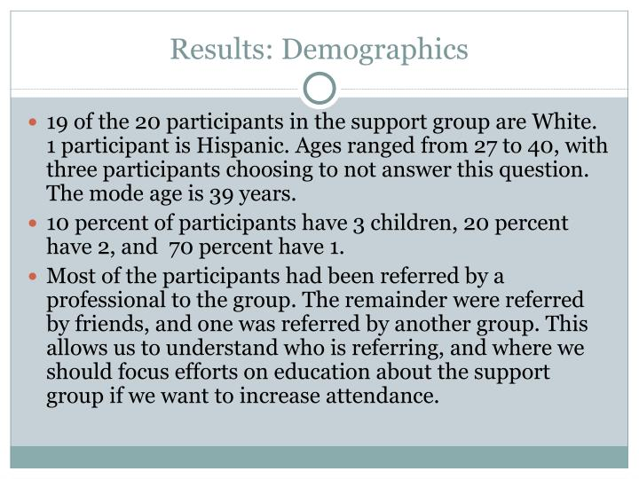 Results: Demographics