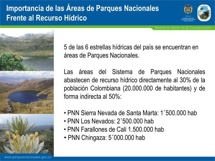 Importancia de las Áreas de Parques Nacionales  Frente al Recurso Hídrico