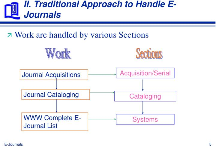 II. Traditional Approach to Handle E-Journals