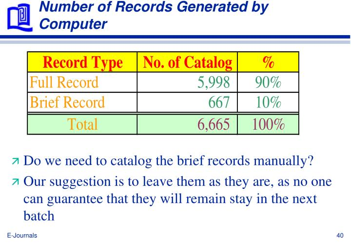 Number of Records Generated by Computer