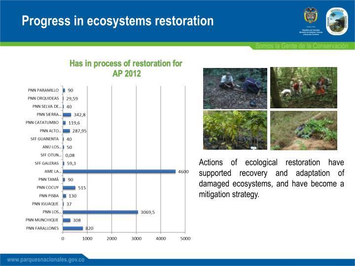 Progress in ecosystems restoration