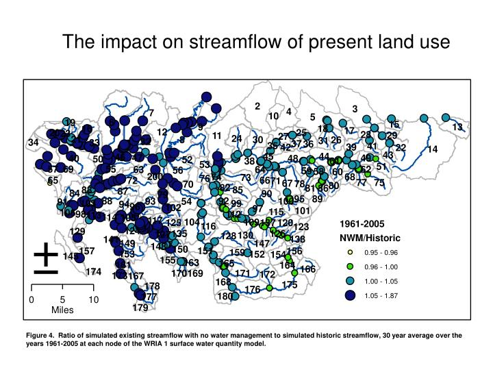 The impact on streamflow of present land use