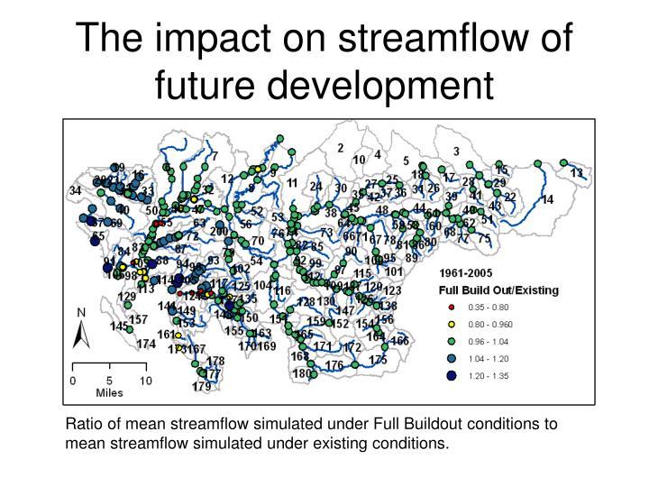 The impact on streamflow of future development