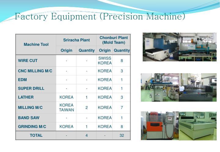 Factory Equipment (Precision Machine)