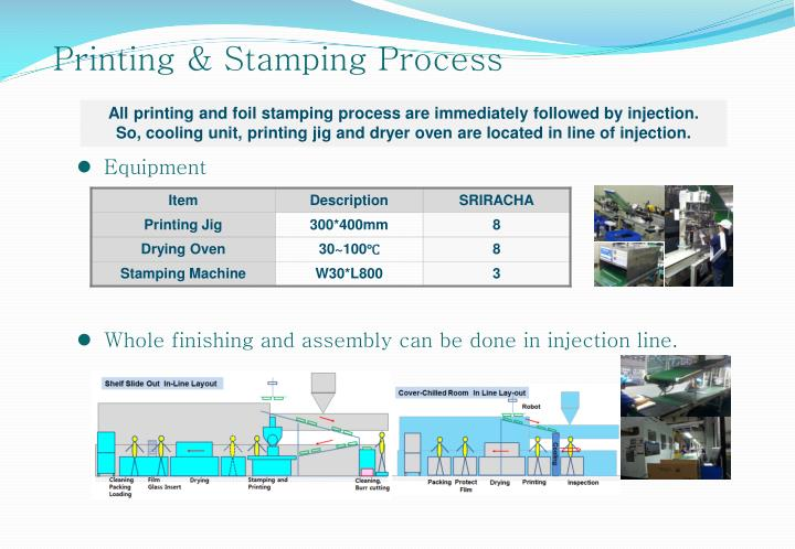 Printing & Stamping Process