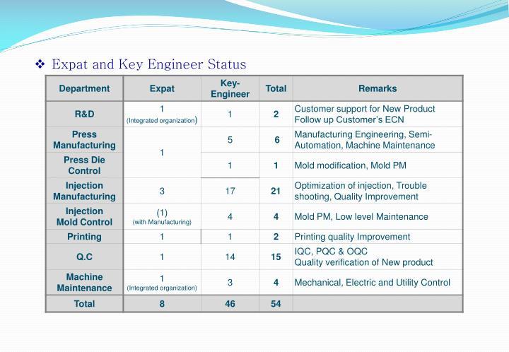 Expat and Key Engineer Status
