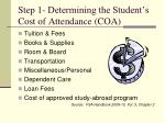 step 1 determining the student s cost of attendance coa