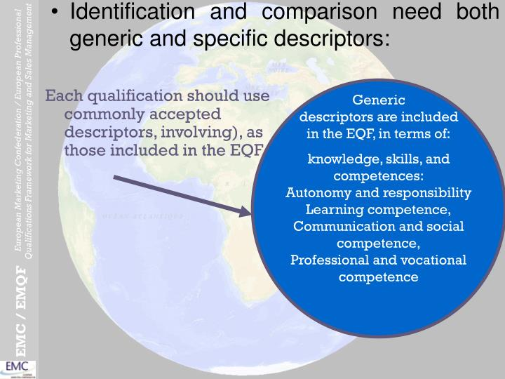 Each qualification should use commonly accepted descriptors, involving