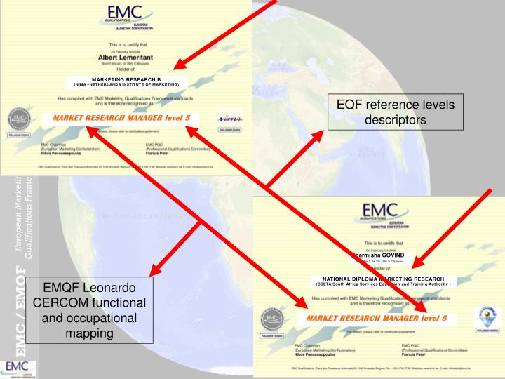 EQF reference levels descriptors