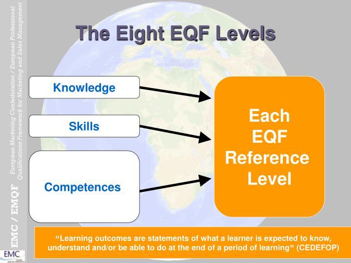 The Eight EQF Levels