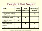 example of cost analysis