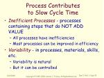 process contributes to slow cycle time