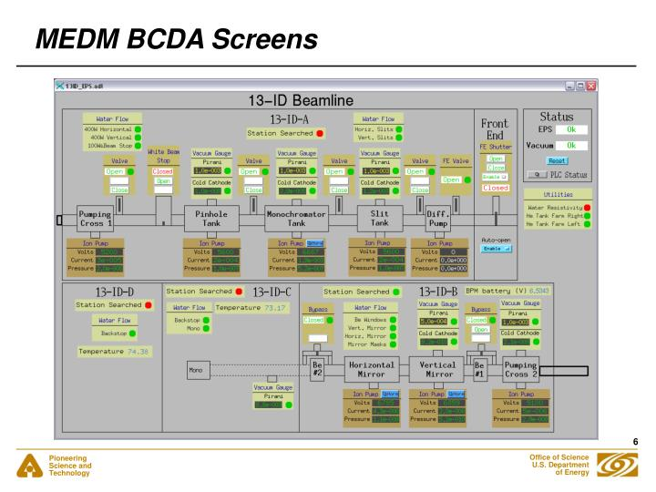 MEDM BCDA Screens