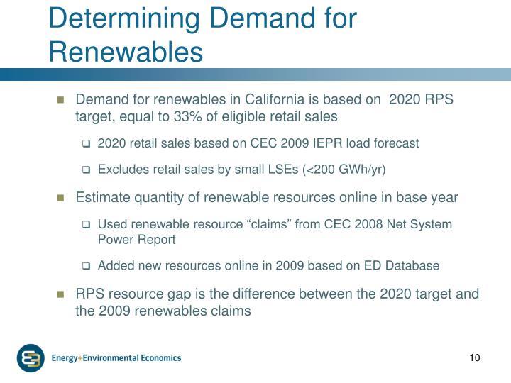Determining Demand for Renewables