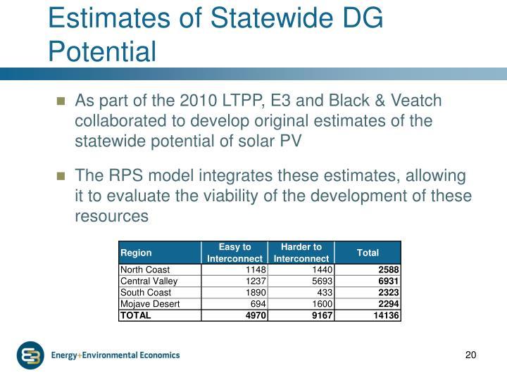 Estimates of Statewide DG Potential