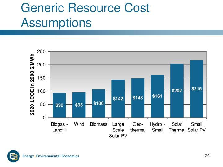 Generic Resource Cost Assumptions