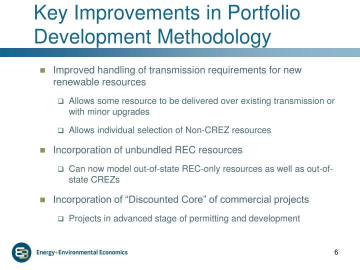 Key Improvements in Portfolio Development Methodology