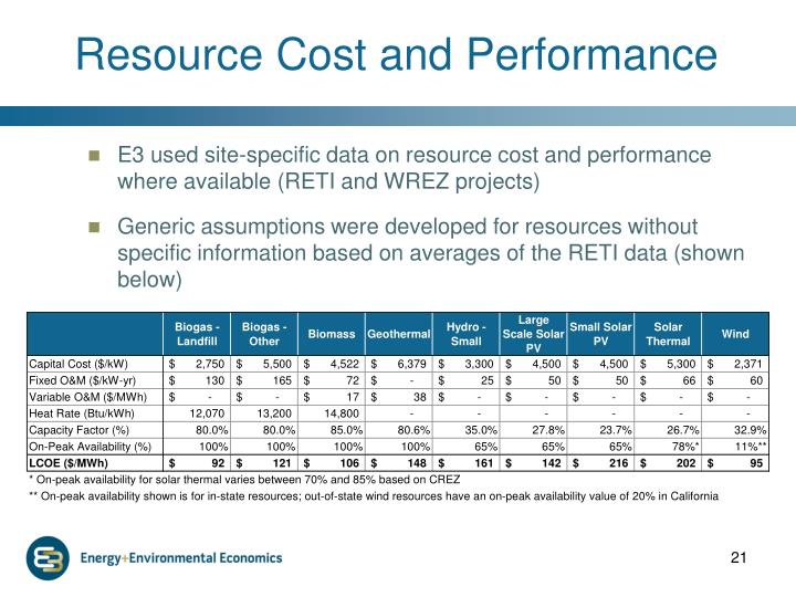 Resource Cost and Performance