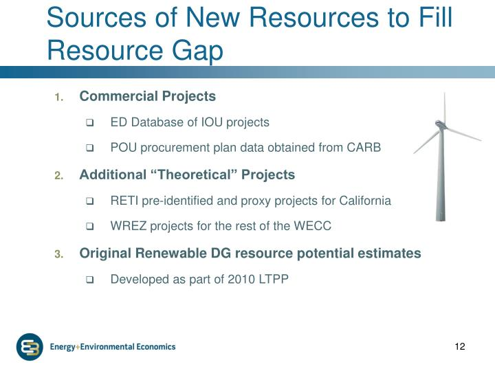 Sources of New Resources to Fill Resource Gap