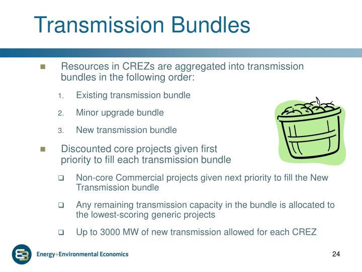 Transmission Bundles