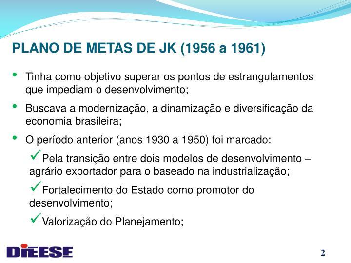 PLANO DE METAS DE JK (1956 a 1961)