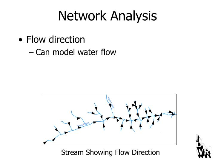 Stream Showing Flow Direction