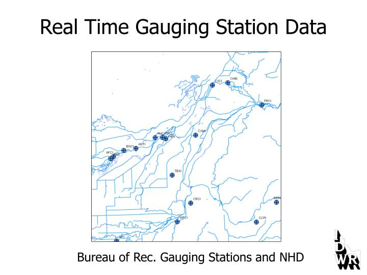 Real Time Gauging Station Data