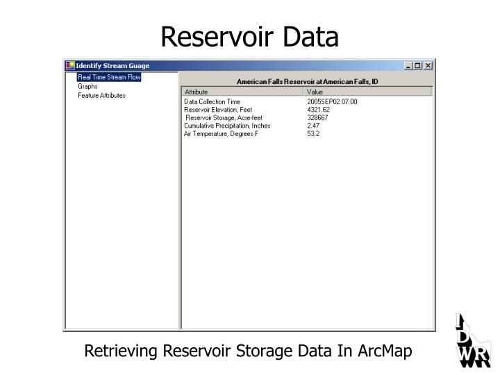 Reservoir Data