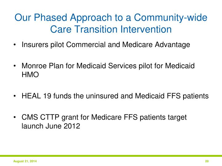 Our Phased Approach to a Community-wide Care Transition Intervention