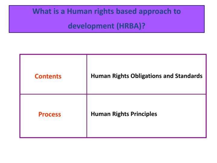 What is a Human rights based approach to development (HRBA)?