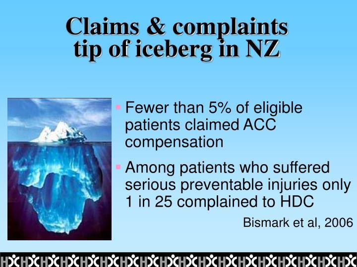 Claims & complaints