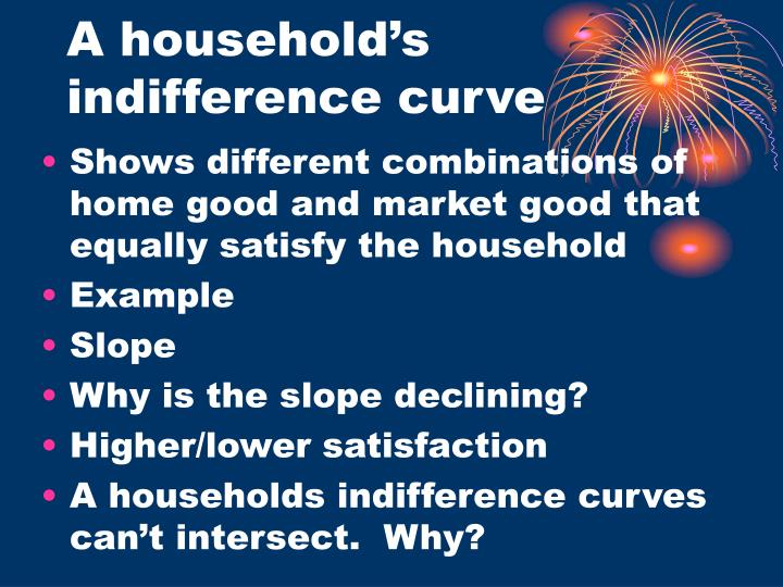 A household's indifference curve