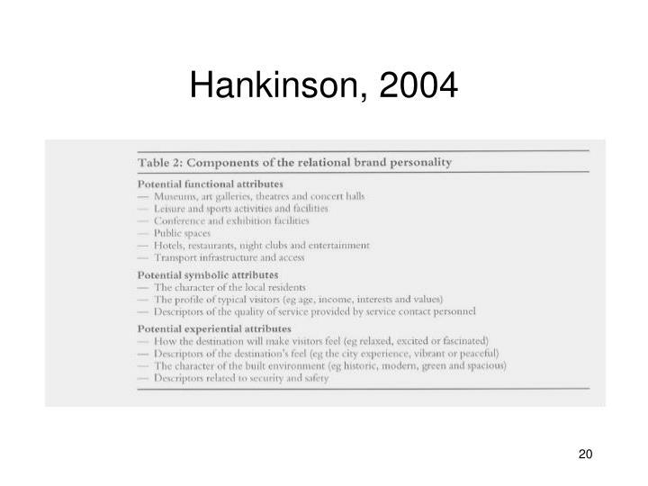 Hankinson, 2004