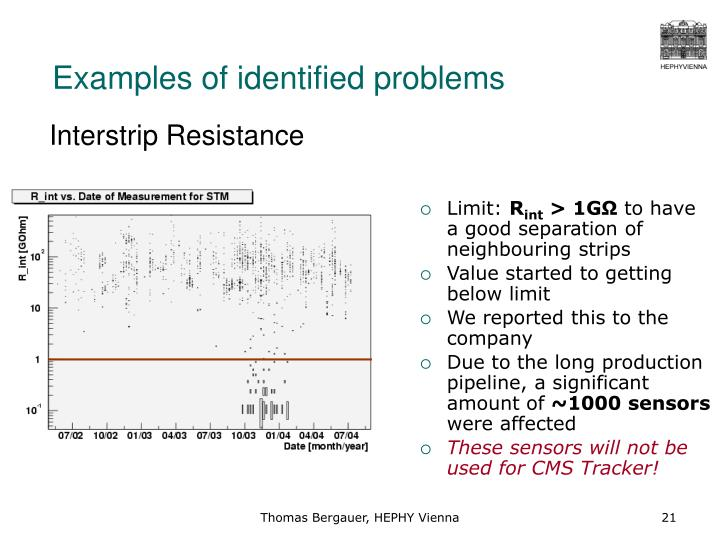 Examples of identified problems