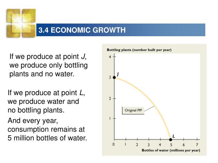 3.4 ECONOMIC GROWTH