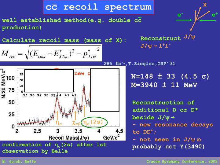 cc recoil spectrum